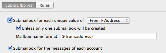 Sent Submailboxes